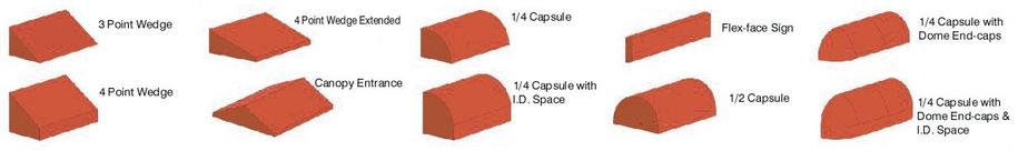 10 types of awning diagram